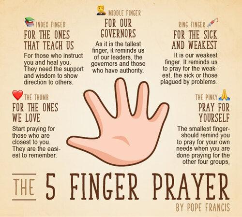 The 5 Finger Prayer